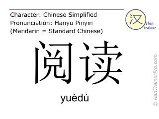 Caractère chinois  ( yuedu / yuèdú ) avec prononciation (traduction française: lire )