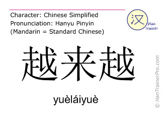 Chinese characters  ( yuelaiyue / yuèláiyuè ) with pronunciation (English translation: more and more )