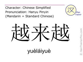 Chinesische Schriftzeichen  ( yuelaiyue / yuèláiyuè ) mit Aussprache (Deutsche Bedeutung: mehr und mehr )