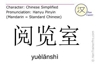 Chinesische Schriftzeichen  ( yuelanshi / yuèlănshì ) mit Aussprache (Deutsche Bedeutung: Lesesaal )