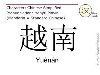 Chinesische Schriftzeichen  ( Yuenan / Yuènán ) mit Aussprache (Deutsche Bedeutung: Vietnam )
