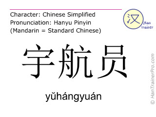 Chinese characters  ( yuhangyuan / yŭhángyuán ) with pronunciation (English translation: astronaut )