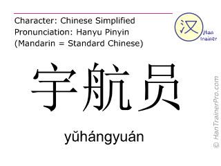 Chinesische Schriftzeichen  ( yuhangyuan / y&#365hángyuán ) mit Aussprache (Deutsche Bedeutung: Astronaut )