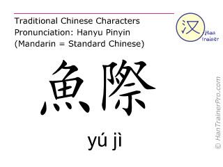 Chinesische Schriftzeichen  ( yu ji / yú jì ) mit Aussprache (Deutsche Bedeutung: Lunge 10 )