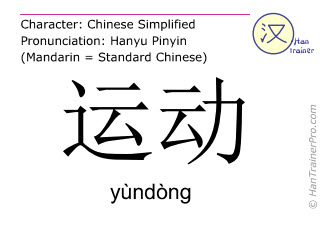 Chinese characters  ( yundong / yùndòng ) with pronunciation (English translation: sport )