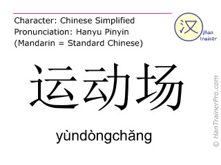 Chinese characters  ( yundongchang / yùndòngchăng ) with pronunciation (English translation: stadium )