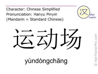 Caracteres chinos  ( yundongchang / yùndòngchăng ) con pronunciación (traducción española: estadio )