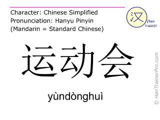 Chinese characters  ( yundonghui / yùndònghuì ) with pronunciation (English translation: sports meeting )