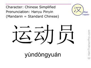 Caracteres chinos  ( yundongyuan / yùndòngyuán ) con pronunciación (traducción española: deportista )