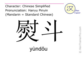 Chinese characters  ( yundou / yùndŏu ) with pronunciation (English translation: electric iron )