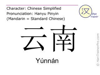 Chinese characters  ( Yunnan / Yúnnán ) with pronunciation (English translation: Yuannan )