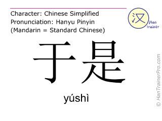 Chinese characters  ( yushi / yúshì ) with pronunciation (English translation: and then )
