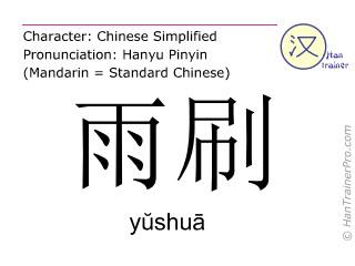 Chinese characters  ( yushua / yŭshuā ) with pronunciation (English translation: windshield wiper )