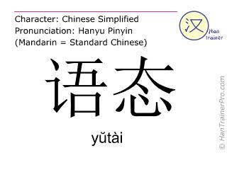 Chinesische Schriftzeichen  ( yutai / yŭtài ) mit Aussprache (Deutsche Bedeutung: Genus Verbi )