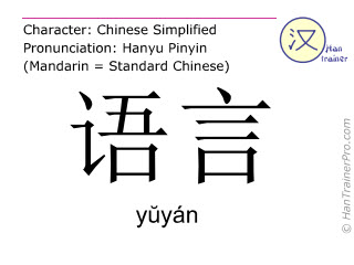 Chinese characters  ( yuyan / y&#365yán ) with pronunciation (English translation: language )