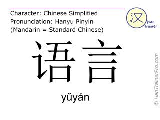 Caracteres chinos  ( yuyan / yŭyán ) con pronunciación (traducción española: idioma )