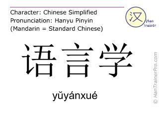 Chinese characters  ( yuyanxue / yŭyánxué ) with pronunciation (English translation: linguistics )