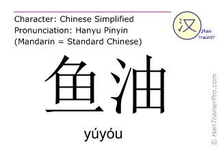 Caractère chinois  ( yuyou / yúyóu ) avec prononciation (traduction française: huile de poisson )