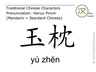 Chinesische Schriftzeichen  ( yu zhen / yù zhĕn ) mit Aussprache (Deutsche Bedeutung: Blase 9 )
