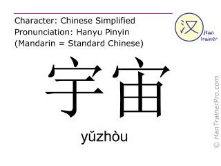 Caractère chinois  ( yuzhou / yŭzhòu ) avec prononciation (traduction française: cosmos )