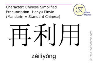 Caracteres chinos  ( zailiyong / zàilìyòng ) con pronunciación (traducción española: reciclar )