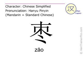 汉字  ( zao / zăo ) 包括发音 (英文翻译: jujube )