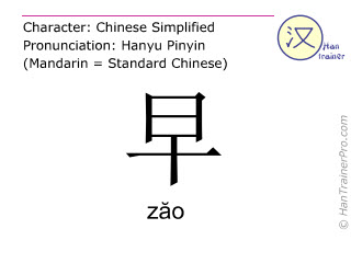 Chinese characters  ( zao / zăo ) with pronunciation (English translation: morning )