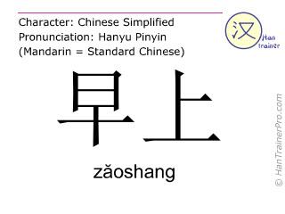 Chinese characters  ( zaoshang / zăoshang ) with pronunciation (English translation: morning )