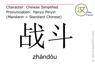 Chinese characters  ( zhandou / zhàndòu ) with pronunciation (English translation: fight )