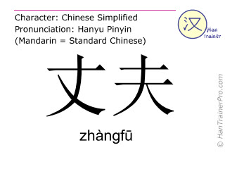 Chinese characters  ( zhangfu / zhàngfū ) with pronunciation (English translation: husband )