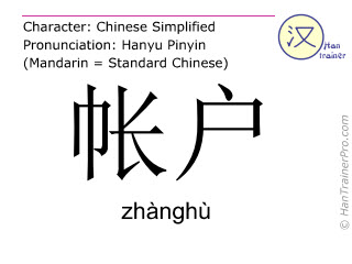 Chinese characters  ( zhanghu / zhànghù ) with pronunciation (English translation: account )