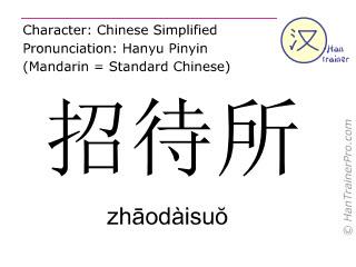 Caracteres chinos  ( zhaodaisuo / zhāodàisuŏ ) con pronunciación (traducción española: albergue )
