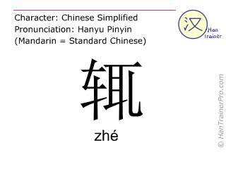 Chinese characters  ( zhe / zhé ) with pronunciation (English translation: <m>always</m> )