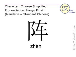 Caractère chinois  ( zhen / zhèn ) avec prononciation (traduction française: <m>bataille</m> )