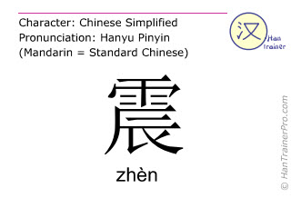 Chinese characters  ( zhen / zhèn ) with pronunciation (English translation: to shake )
