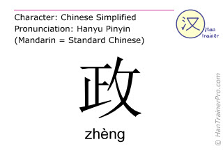 Caracteres chinos  ( zheng / zhèng ) con pronunciación (traducción española: <m>política</m> )