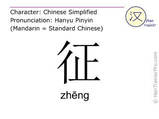 Caractère chinois  ( zheng / zhēng ) avec prononciation (traduction française: voyager )