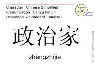 Chinesische Schriftzeichen  ( zhengzhijia / zhèngzhìjiā ) mit Aussprache (Deutsche Bedeutung: Politiker )