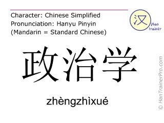Caractère chinois  ( zhengzhixue / zhèngzhìxué ) avec prononciation (traduction française: politique )