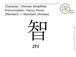 Chinese characters  ( zhi / zhì ) with pronunciation (English translation: intelligence )
