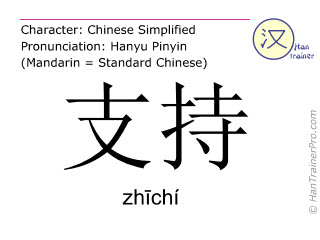 Chinesische Schriftzeichen  ( zhichi / zhīchí ) mit Aussprache (Deutsche Bedeutung: unterstützen )