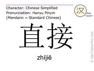 Caracteres chinos  ( zhijie / zhíjiē ) con pronunciación (traducción española: directo )