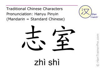 Caractère chinois  ( zhi shi / zhì shì ) avec prononciation (traduction française: vessie 52 )
