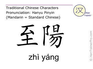 Chinesische Schriftzeichen  ( zhi yang / zhì yáng ) mit Aussprache (Deutsche Bedeutung: Du Mai 9 )
