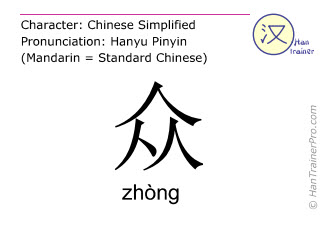 Chinese characters  ( zhong / zhòng ) with pronunciation (English translation: <m>numerous</m> )