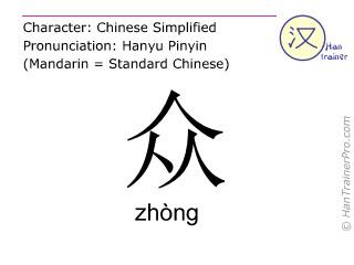 Caracteres chinos  ( zhong / zhòng ) con pronunciación (traducción española: numeroso )