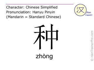 汉字  ( zhong / zhòng ) 包括发音 (英文翻译: to plant )