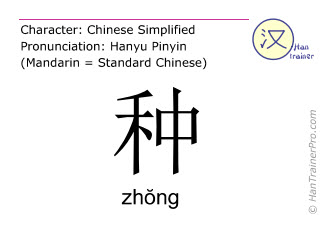 Chinese characters  ( zhong / zhŏng ) with pronunciation (English translation: type )