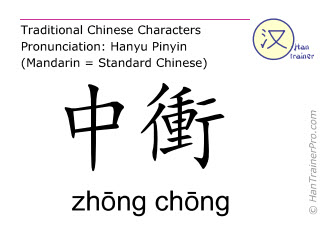 Chinese characters  ( zhong chong / zhōng chōng ) with pronunciation (English translation: Pericardium 9 )