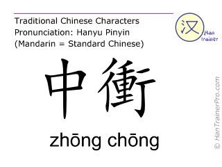 Chinese characters  ( zhong chong / zhōng chōng ) with pronunciation (English translation: Pericardium 9 )
